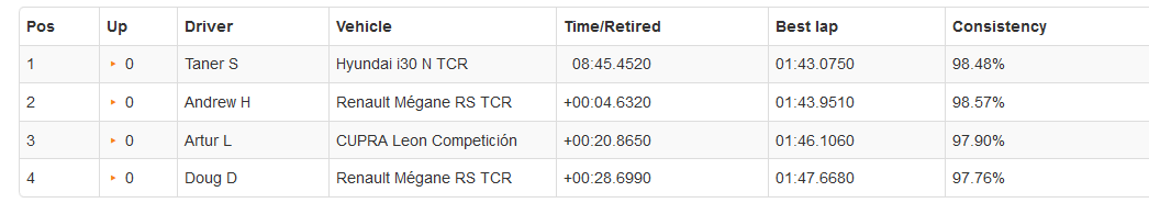 race 1 wtcr.png