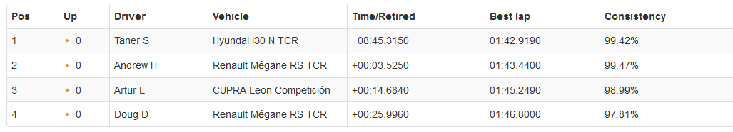race 2 wtcr.png