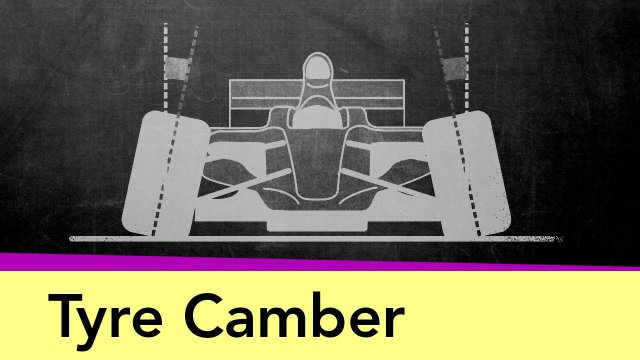 Tyre Camber explained
